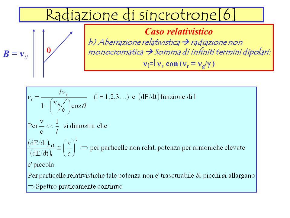 Radiazione di sincrotrone[6]